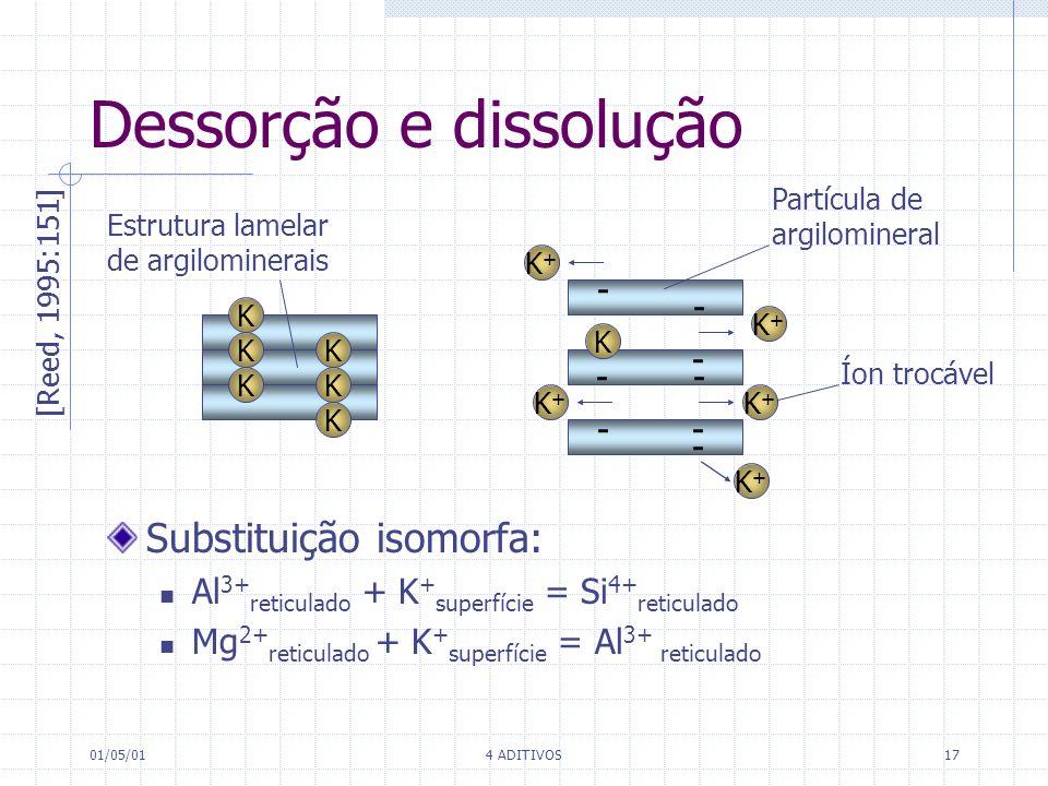 01/05/014 ADITIVOS17 Dessorção e dissolução K K K K K K [Reed, 1995:151] Partícula de argilomineral Íon trocável Estrutura lamelar de argilominerais K