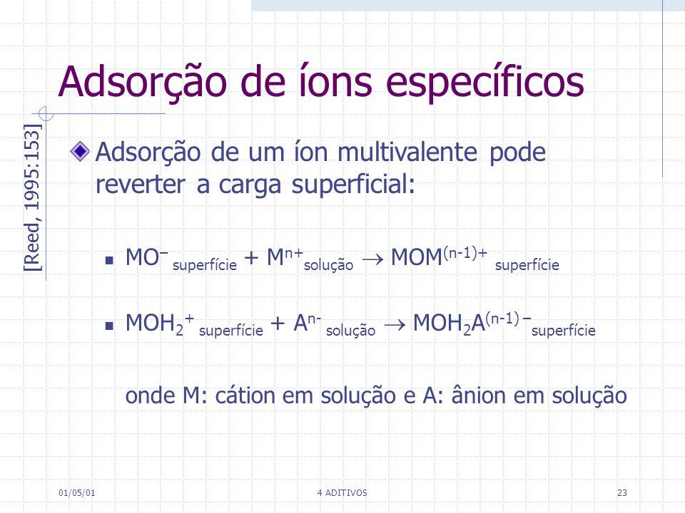 01/05/014 ADITIVOS23 Adsorção de íons específicos [Reed, 1995:153] Adsorção de um íon multivalente pode reverter a carga superficial: MO – superfície