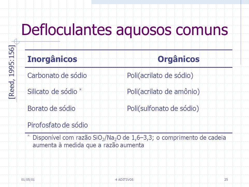 01/05/014 ADITIVOS25 Defloculantes aquosos comuns [Reed, 1995:156] * Disponível com razão SiO 2 /Na 2 O de 1,6–3,3; o comprimento de cadeia aumenta à