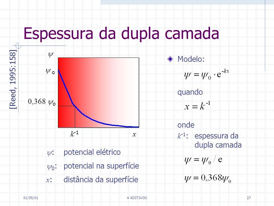 01/05/014 ADITIVOS27 xk -1 0,368 o o Espessura da dupla camada [Reed, 1995:158] Modelo: quando onde k -1 : espessura da dupla camada :potencial elétri