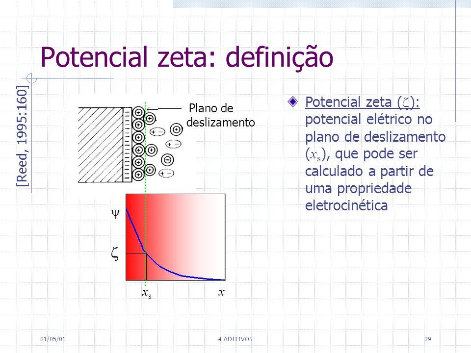 01/05/014 ADITIVOS29 xxsxs Potencial zeta: definição Plano de deslizamento [Reed, 1995:160] Potencial zeta ( ): potencial elétrico no plano de desliza