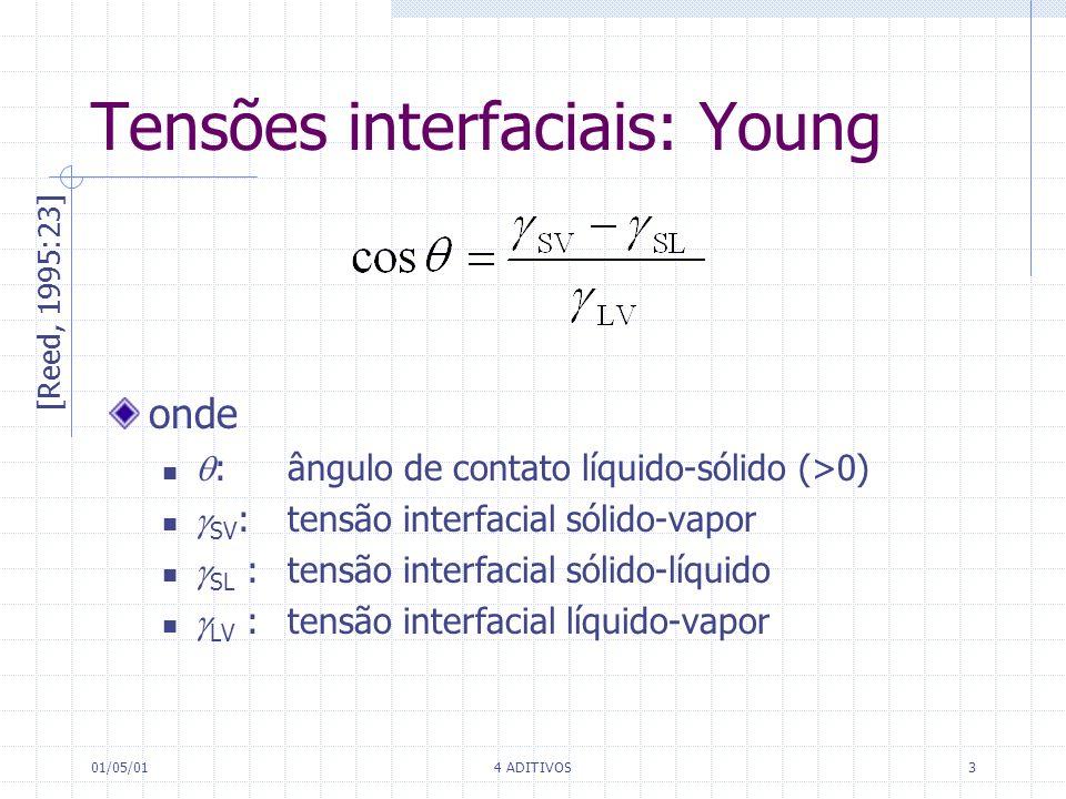 01/05/014 ADITIVOS3 onde :ângulo de contato líquido-sólido (>0) SV :tensão interfacial sólido-vapor SL :tensão interfacial sólido-líquido LV :tensão i