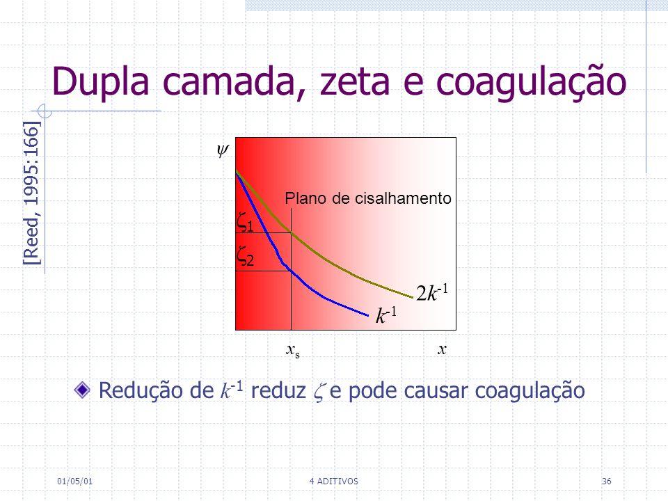 01/05/014 ADITIVOS36 Dupla camada, zeta e coagulação Redução de k -1 reduz e pode causar coagulação [Reed, 1995:166] Plano de cisalhamento 2k -1 k -1