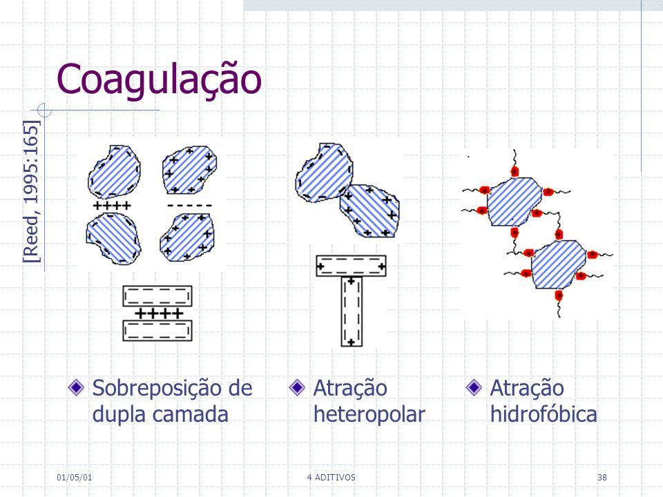 01/05/014 ADITIVOS38 Coagulação [Reed, 1995:165] Atração hidrofóbica Atração heteropolar Sobreposição de dupla camada