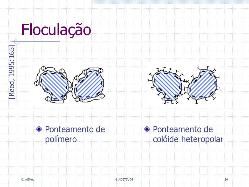 01/05/014 ADITIVOS39 Floculação T T T T T T T T T T T T T T T T T T T T T T T T T T T T T T [Reed, 1995:165] Ponteamento de colóide heteropolar Pontea