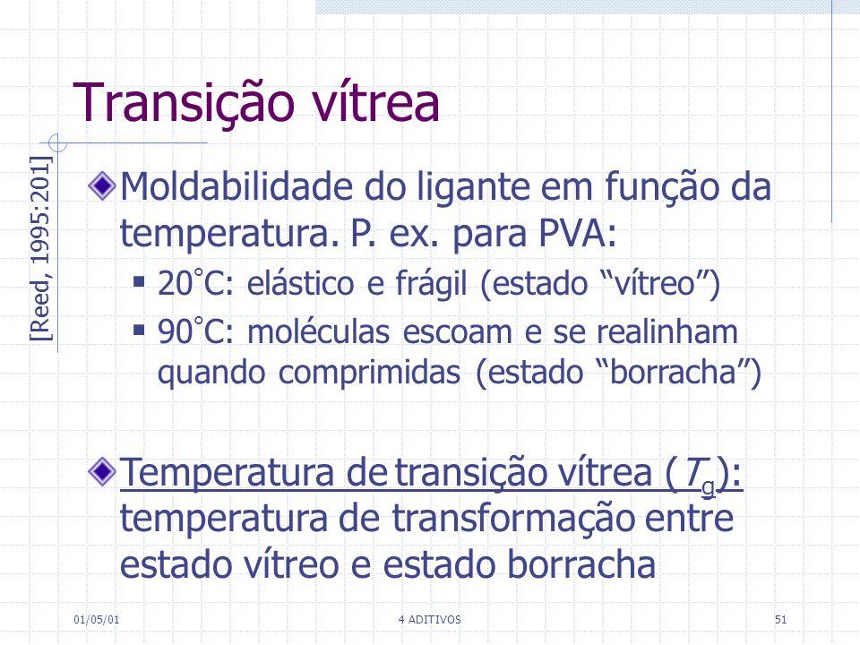01/05/014 ADITIVOS51 Transição vítrea [Reed, 1995:201] Moldabilidade do ligante em função da temperatura. P. ex. para PVA: 20 ° C: elástico e frágil (