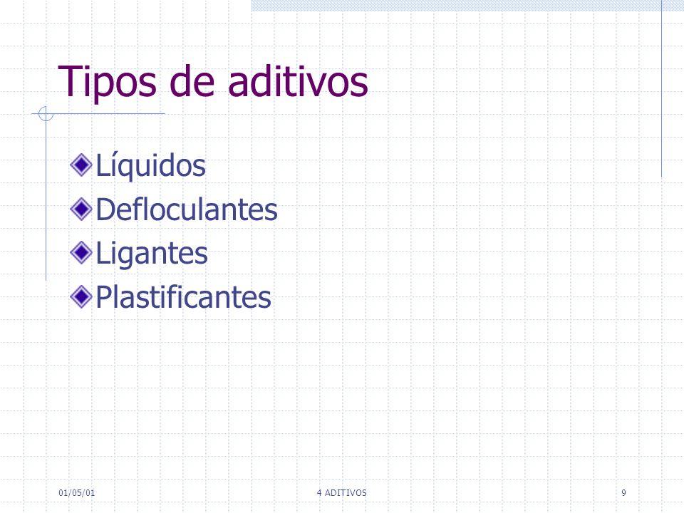 01/05/014 ADITIVOS9 Tipos de aditivos Líquidos Defloculantes Ligantes Plastificantes