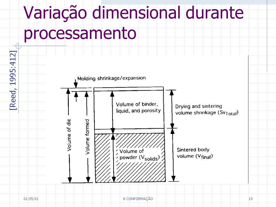 01/05/018 CONFORMAÇÃO10 Variação dimensional durante processamento [Reed, 1995:412]