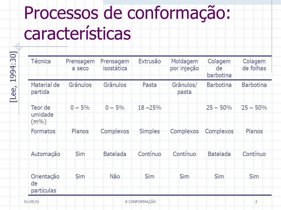 01/05/018 CONFORMAÇÃO2 Processos de conformação: características [Lee, 1994:30] TécnicaPrensagem a seco Prensagem isostática ExtrusãoMoldagem por inje