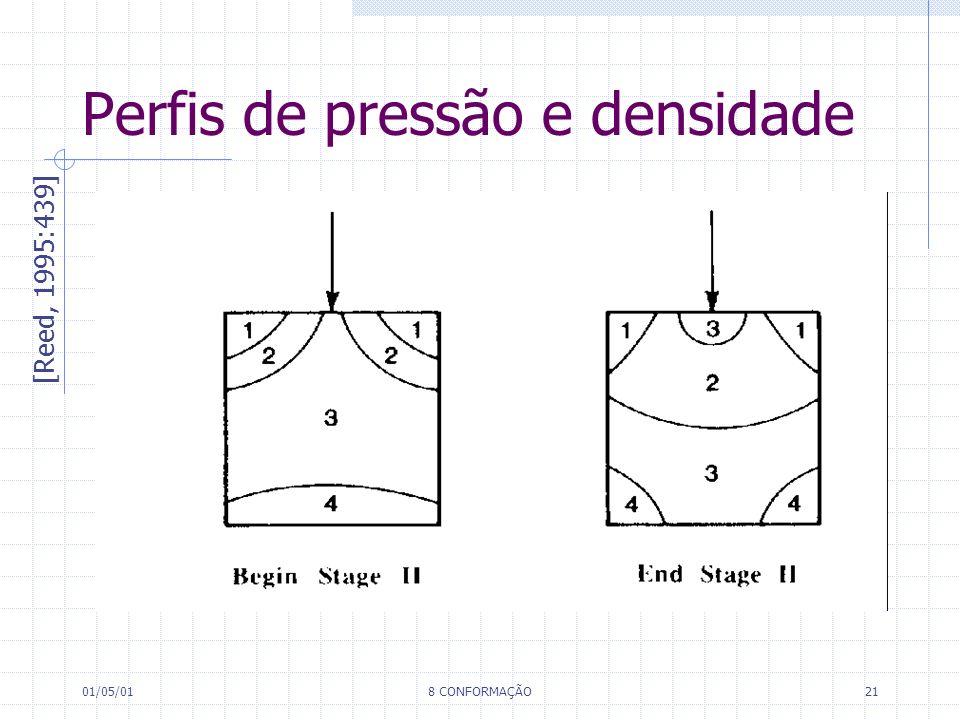 01/05/018 CONFORMAÇÃO21 Perfis de pressão e densidade [Reed, 1995:439]