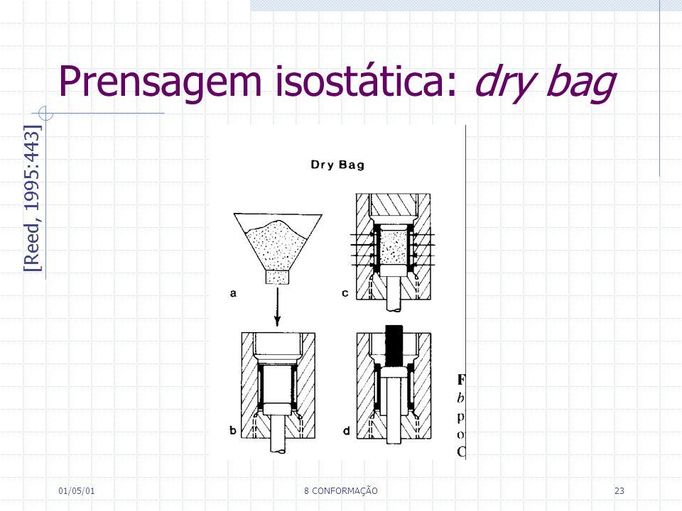 01/05/018 CONFORMAÇÃO23 Prensagem isostática: dry bag [Reed, 1995:443]
