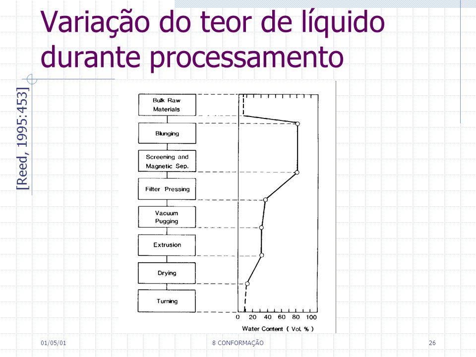 01/05/018 CONFORMAÇÃO26 Variação do teor de líquido durante processamento [Reed, 1995:453]