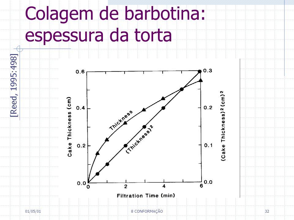 01/05/018 CONFORMAÇÃO32 Colagem de barbotina: espessura da torta [Reed, 1995:498]