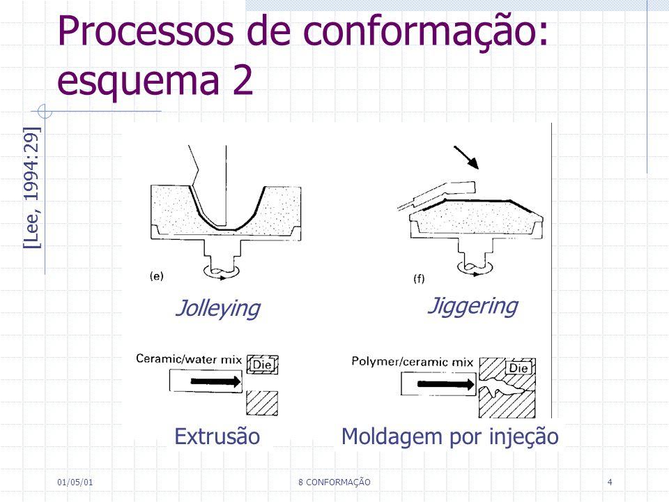 01/05/018 CONFORMAÇÃO5 Processos de conformação: quadro comparativo 1 [Reed, 1995:399] Estruturais, eletrônicos densos Moldagem e sinterização simultânea Matriz cerâmica refratária/ metálica Prensagem isostática a quente (HIP) Estruturais, eletrônicos, químicos, refratários Densidade uniforme, mecanizado, tamanhos grandes/pequenos Molde de borracha, forma simples/complexa Prensagem isostática Estruturais, eletrônicos, magnéticos, refratários Produção em massa, tecnologia madura Matriz metálica, relevo superficial no estampo Prensagem axial Produtos CaracterísticasMoldeProcesso Prensagem a rolos ou laminação Substratos 0,5-1,5 mmProdução em massaRolo metálico