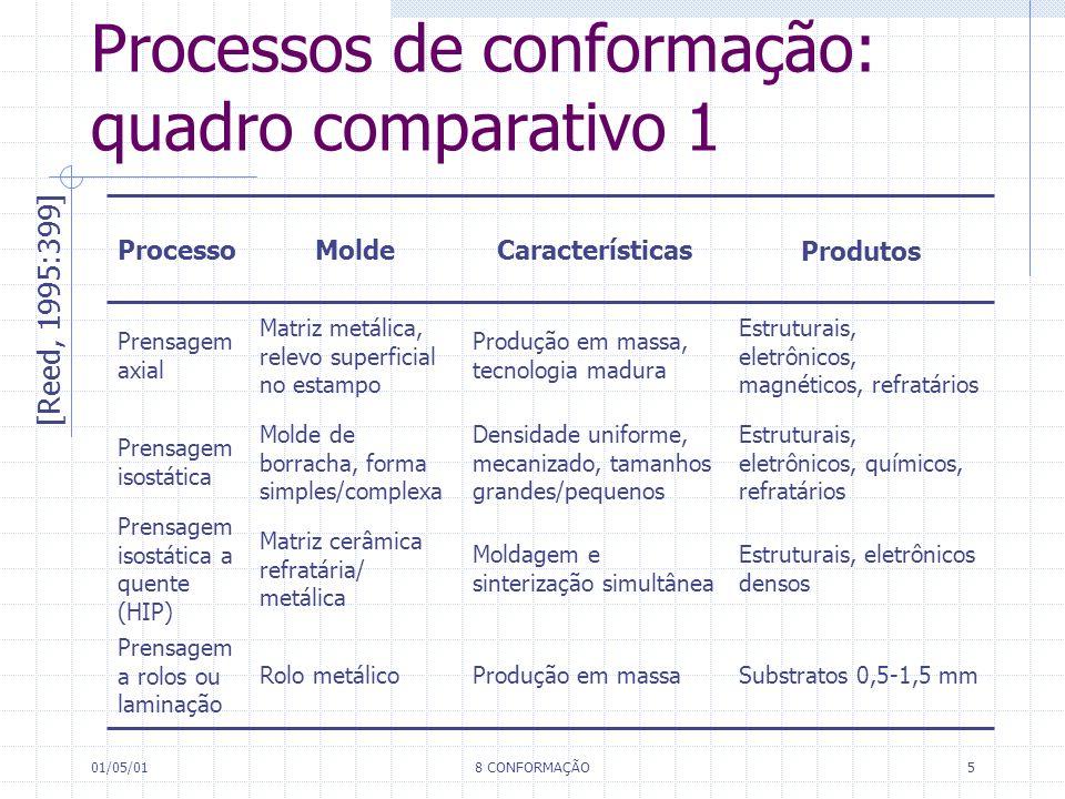 01/05/018 CONFORMAÇÃO5 Processos de conformação: quadro comparativo 1 [Reed, 1995:399] Estruturais, eletrônicos densos Moldagem e sinterização simultâ