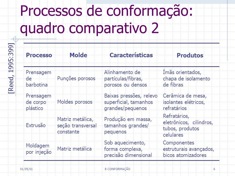 01/05/018 CONFORMAÇÃO6 Processos de conformação: quadro comparativo 2 [Reed, 1995:399] Refratários, eletrônicos, cilindros, tubos, produtos celulares