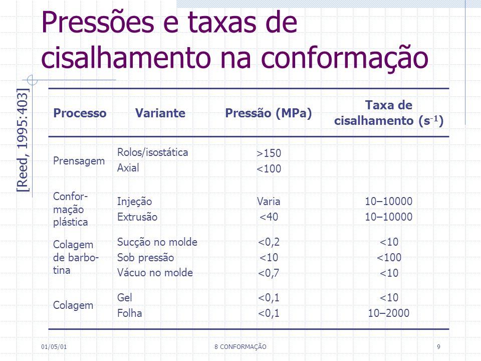 01/05/018 CONFORMAÇÃO9 Pressões e taxas de cisalhamento na conformação [Reed, 1995:403] <10 <100 <10 <0,2 <10 <0,7 Sucção no molde Sob pressão Vácuo n