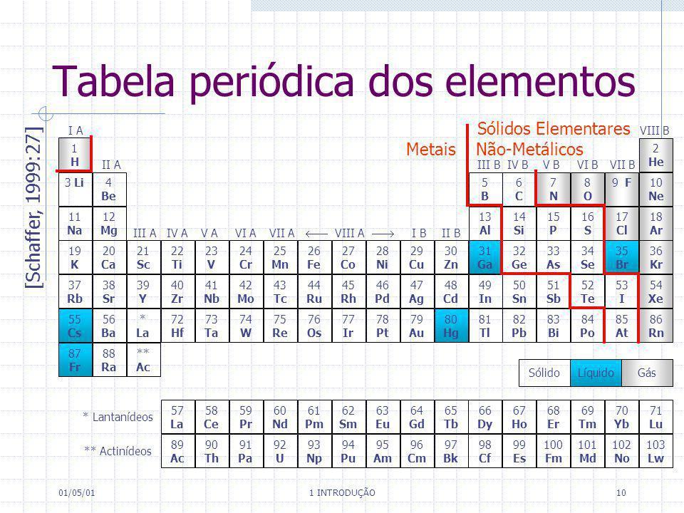 01/05/01 1 INTRODUÇÃO 10 Tabela periódica dos elementos [Schaffer, 1999:27] Sólidos Elementares Metais Não-Metálicos