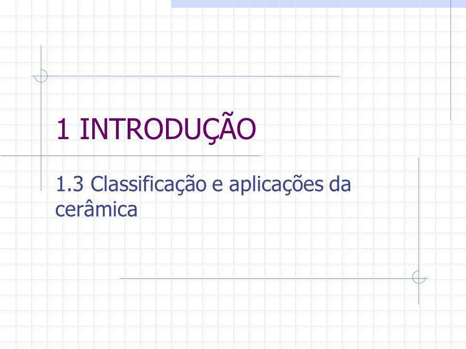 1 INTRODUÇÃO 1.3 Classificação e aplicações da cerâmica