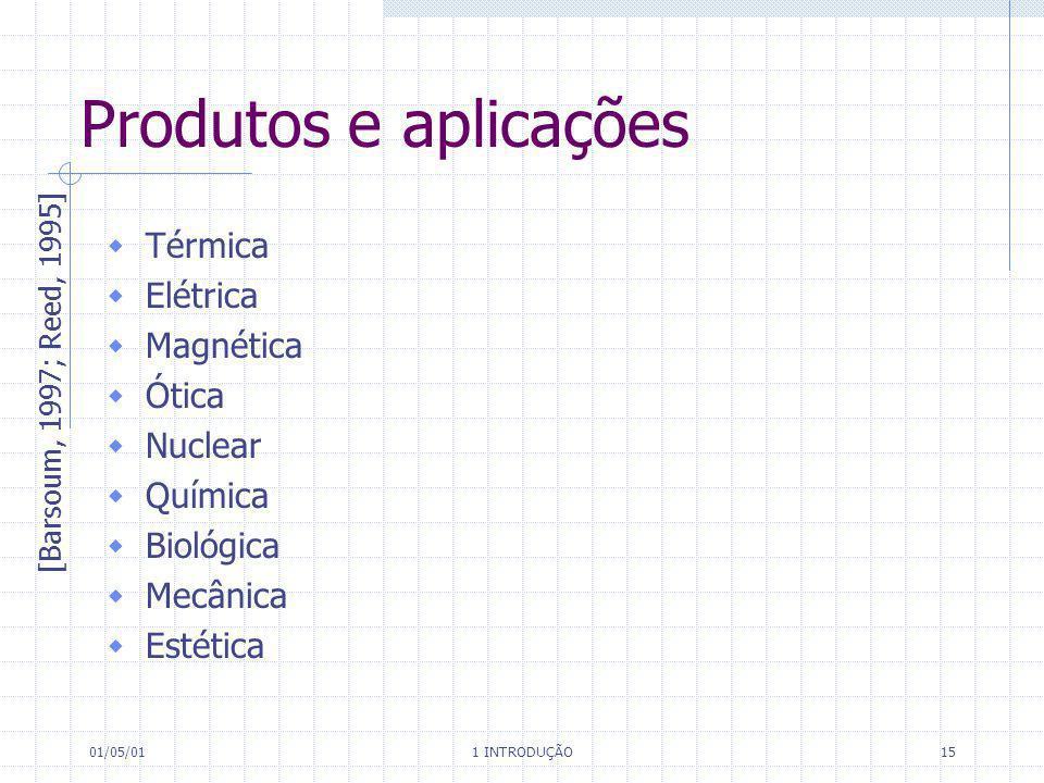 01/05/01 1 INTRODUÇÃO 15 Produtos e aplicações [Barsoum, 1997; Reed, 1995] Térmica Elétrica Magnética Ótica Nuclear Química Biológica Mecânica Estétic