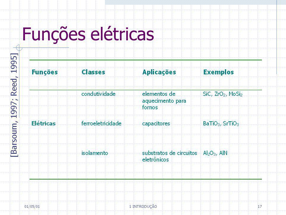 01/05/01 1 INTRODUÇÃO 17 Funções elétricas [Barsoum, 1997; Reed, 1995]