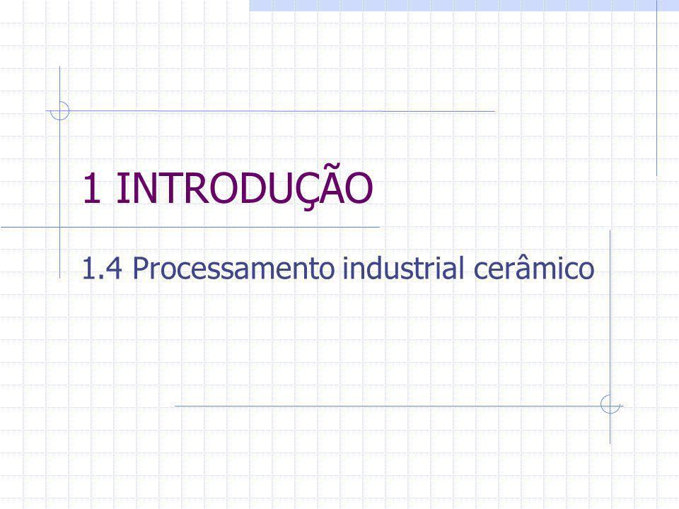 1 INTRODUÇÃO 1.4 Processamento industrial cerâmico
