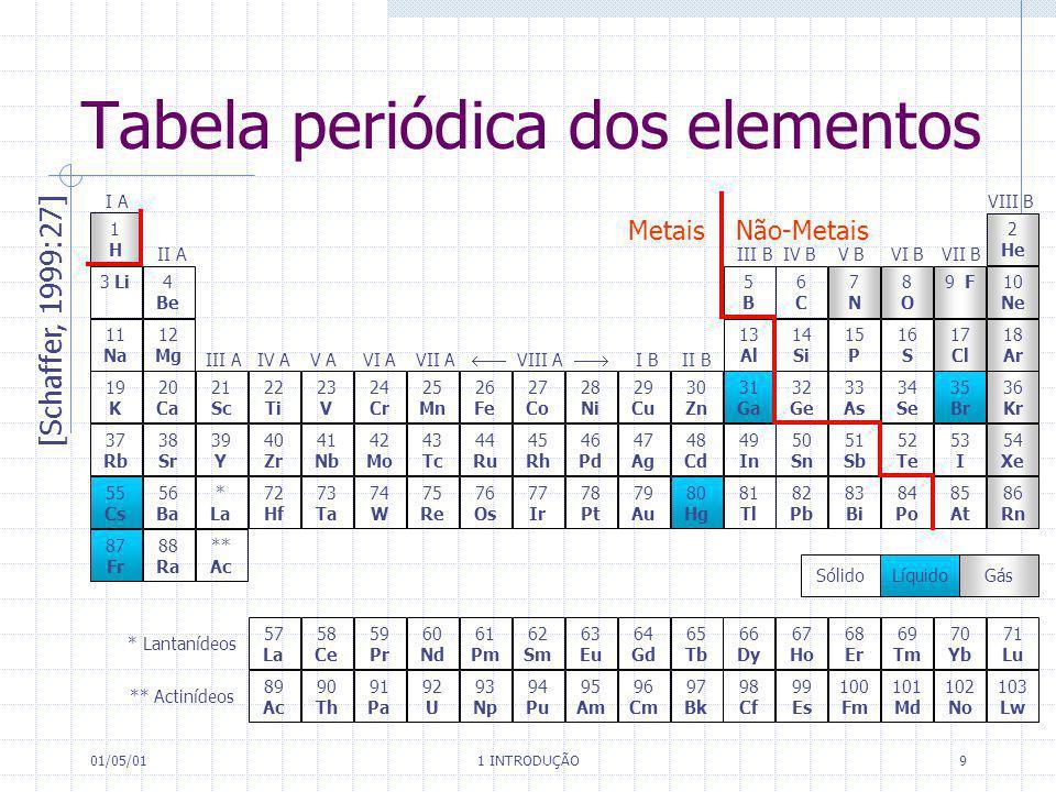 01/05/01 1 INTRODUÇÃO 9 Tabela periódica dos elementos [Schaffer, 1999:27] Metais Não-Metais