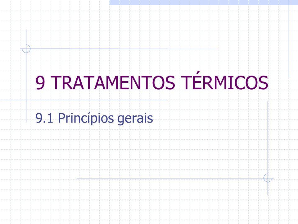 01/05/019 TRATAMENTOS TÉRMICOS12 Sinterização: processos e controle [Lee, 1994:33] Os processos que ocorrem nos compactados cerâmicos durante o tratamento térmico a altas temperaturas são controlados por: Propriedades do compactado a verde (composição, densidade, porosidade, tamanho e forma de partícula, homogeneidade) Parâmetros de sinterização (atmosfera, pressão e temperatura, incluindo taxas de aquecimento e resfriamento)