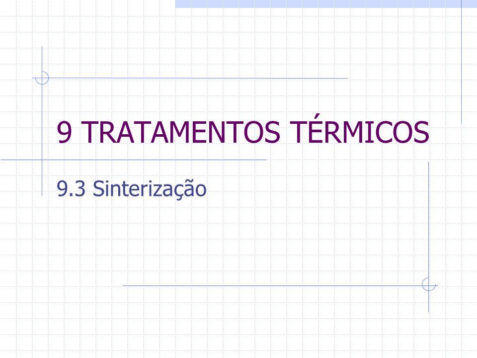 9 TRATAMENTOS TÉRMICOS 9.3 Sinterização