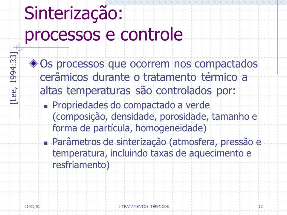 01/05/019 TRATAMENTOS TÉRMICOS12 Sinterização: processos e controle [Lee, 1994:33] Os processos que ocorrem nos compactados cerâmicos durante o tratam