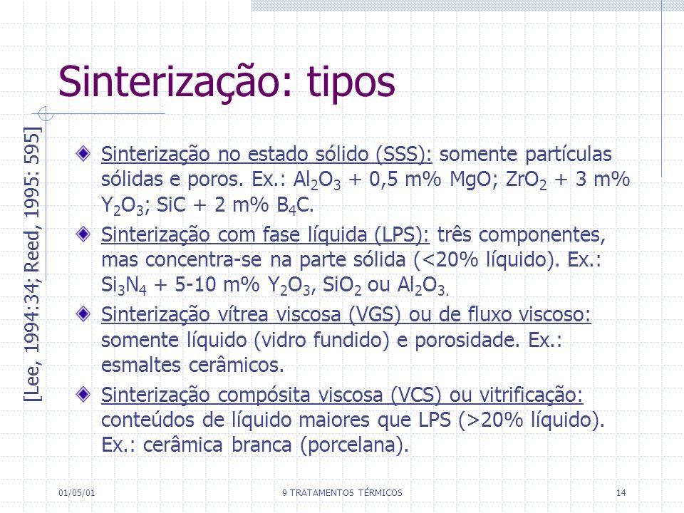 01/05/019 TRATAMENTOS TÉRMICOS14 Sinterização: tipos [Lee, 1994:34; Reed, 1995: 595] Sinterização no estado sólido (SSS): somente partículas sólidas e