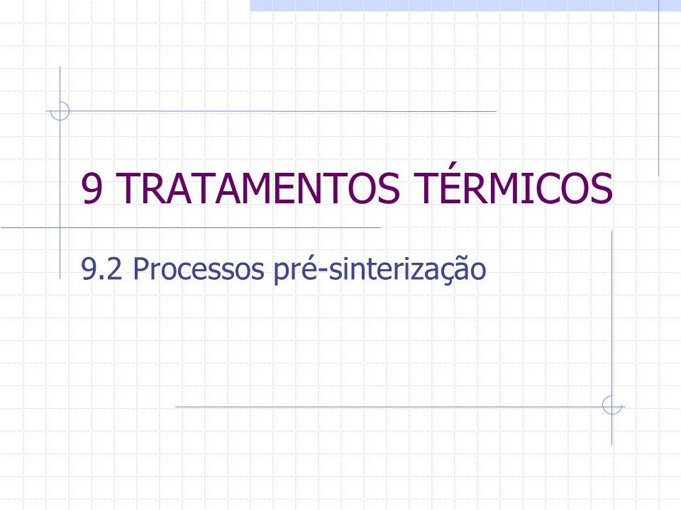 01/05/019 TRATAMENTOS TÉRMICOS5 Processos pré-sinterização Secagem Vaporização de água combinada Decomposição de materiais orgânicos Pirólise (termólise) de aditivos orgânicos Mudanças no estado de oxidação de íons Calcinação de carbonatos, sulfatos...