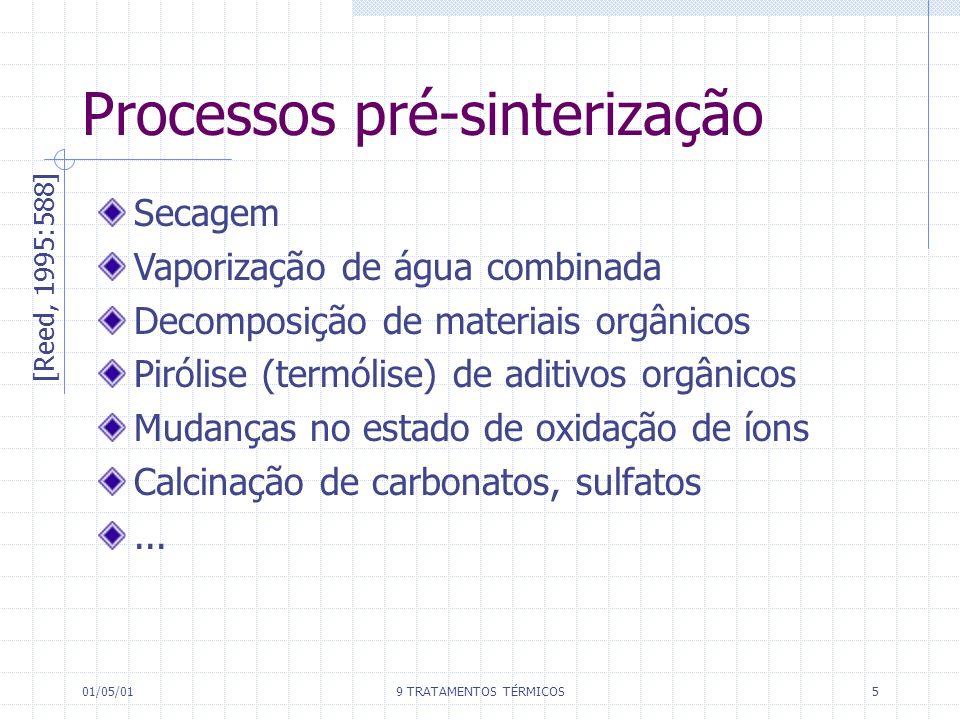 01/05/019 TRATAMENTOS TÉRMICOS5 Processos pré-sinterização Secagem Vaporização de água combinada Decomposição de materiais orgânicos Pirólise (termóli