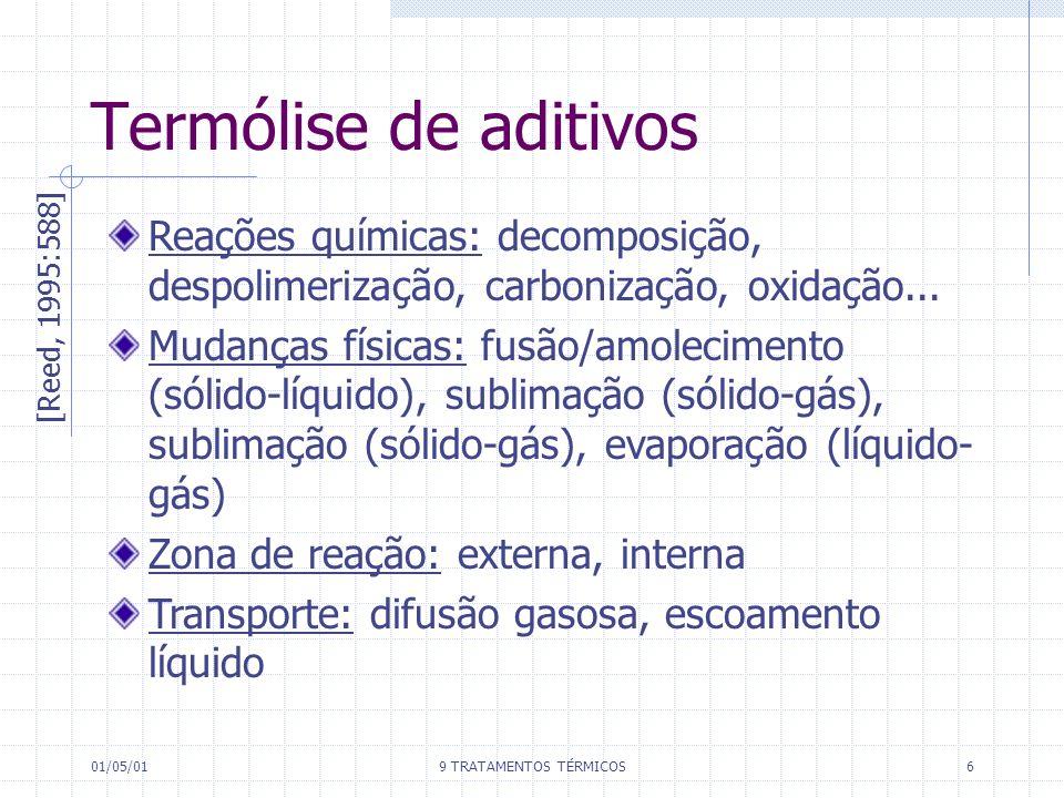 01/05/019 TRATAMENTOS TÉRMICOS6 Termólise de aditivos Reações químicas: decomposição, despolimerização, carbonização, oxidação... Mudanças físicas: fu