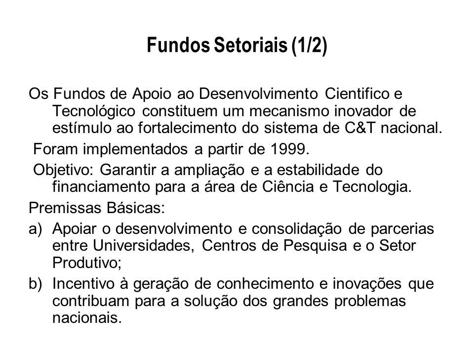 Fundos Setoriais (2/2) 16 Fundos Setoriais: 14 relativos a setores específicos e 2 transversais: interação universidade-empresa (FVA - Fundo Verde- Amarelo), e melhoria da infra-estrutura de ICTs (Infra-estrutura).