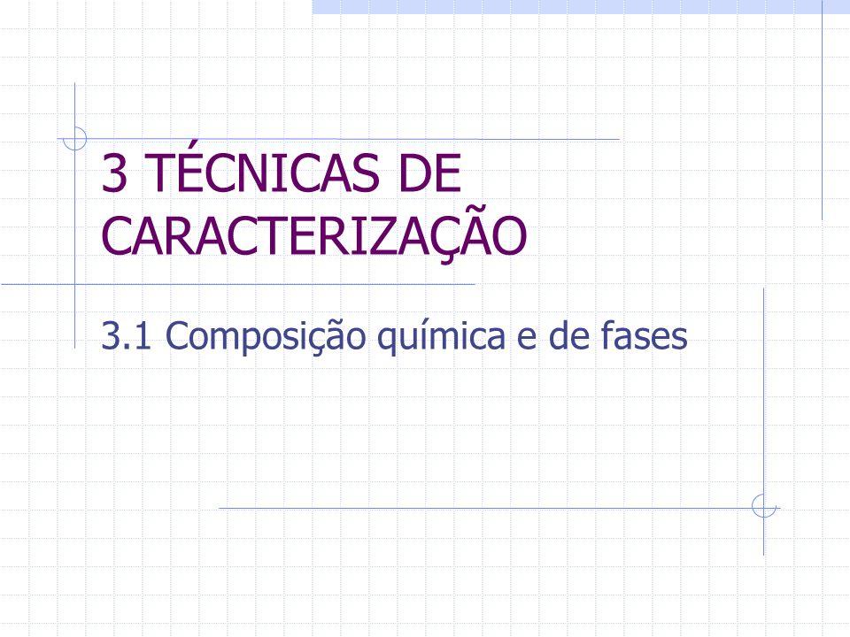 3 TÉCNICAS DE CARACTERIZAÇÃO 3.1 Composição química e de fases