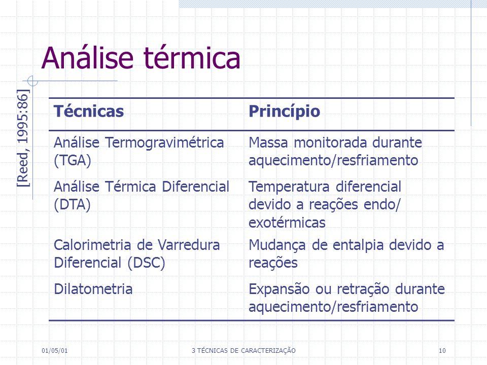 01/05/013 TÉCNICAS DE CARACTERIZAÇÃO10 Análise térmica TécnicasPrincípio Análise Termogravimétrica (TGA) Massa monitorada durante aquecimento/resfriamento Análise Térmica Diferencial (DTA) Temperatura diferencial devido a reações endo/ exotérmicas Calorimetria de Varredura Diferencial (DSC) Mudança de entalpia devido a reações DilatometriaExpansão ou retração durante aquecimento/resfriamento [Reed, 1995:86]