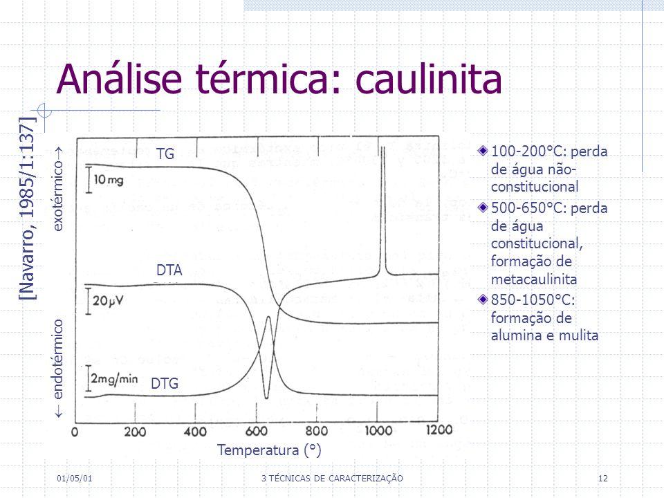 01/05/013 TÉCNICAS DE CARACTERIZAÇÃO12 Análise térmica: caulinita [Navarro, 1985/1:137] 100-200°C: perda de água não- constitucional 500-650°C: perda de água constitucional, formação de metacaulinita 850-1050°C: formação de alumina e mulita TG DTA DTG Temperatura (°) endotérmico exotérmico