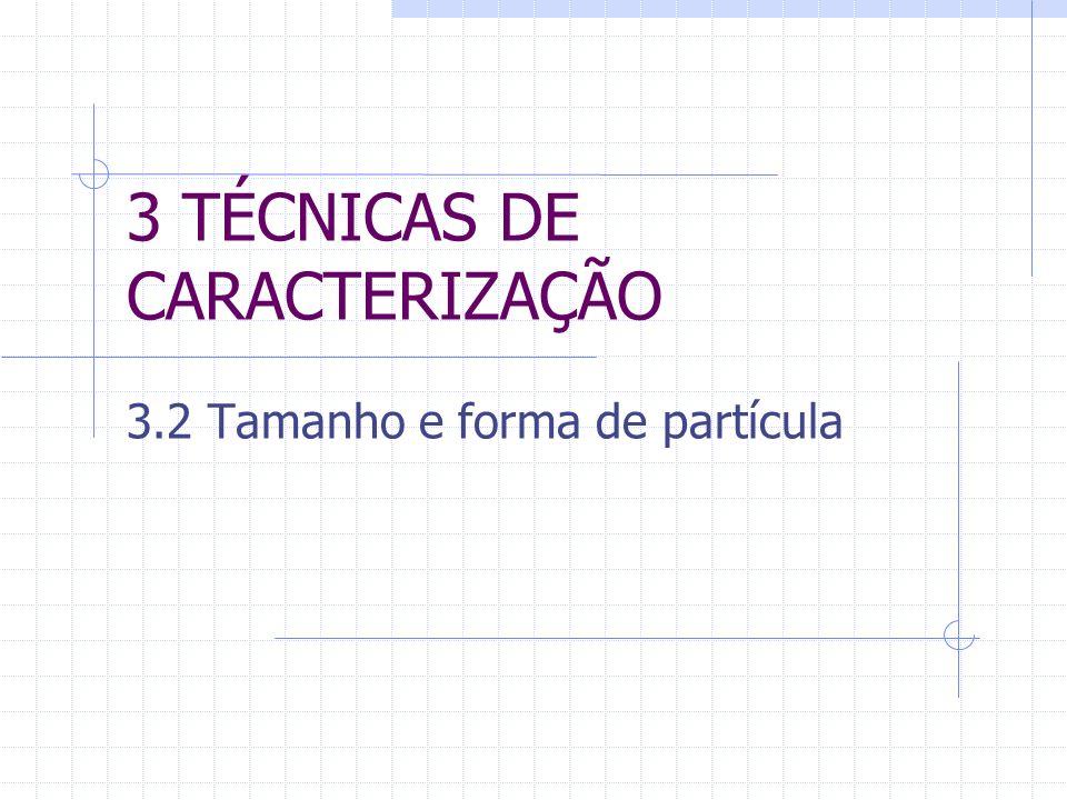 3 TÉCNICAS DE CARACTERIZAÇÃO 3.2 Tamanho e forma de partícula