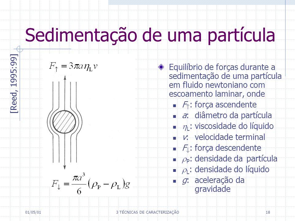 01/05/013 TÉCNICAS DE CARACTERIZAÇÃO18 Sedimentação de uma partícula [Reed, 1995:99] Equilíbrio de forças durante a sedimentação de uma partícula em fluido newtoniano com escoamento laminar, onde F :força ascendente a: diâmetro da partícula L :viscosidade do líquido v: velocidade terminal F :força descendente P :densidade da partícula L :densidade do líquido g: aceleração da gravidade