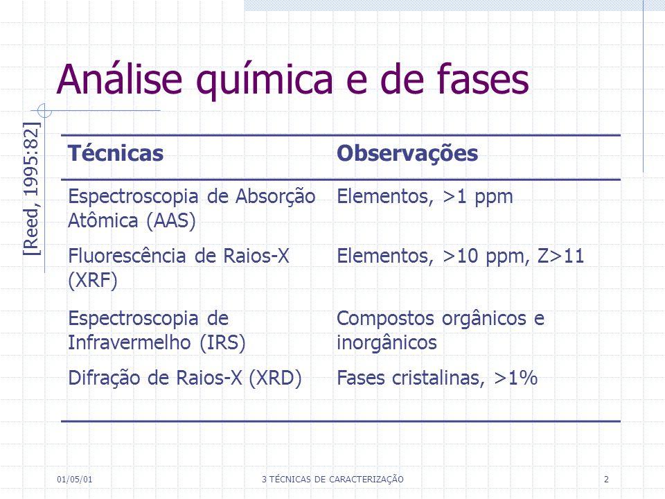 01/05/013 TÉCNICAS DE CARACTERIZAÇÃO2 Análise química e de fases TécnicasObservações Espectroscopia de Absorção Atômica (AAS) Elementos, >1 ppm Fluorescência de Raios-X (XRF) Elementos, >10 ppm, Z>11 Espectroscopia de Infravermelho (IRS) Compostos orgânicos e inorgânicos Difração de Raios-X (XRD)Fases cristalinas, >1% [Reed, 1995:82]