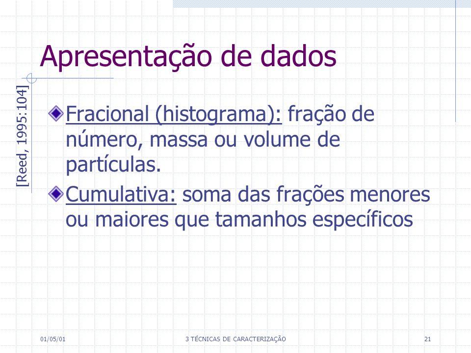 01/05/013 TÉCNICAS DE CARACTERIZAÇÃO21 Apresentação de dados Fracional (histograma): fração de número, massa ou volume de partículas.