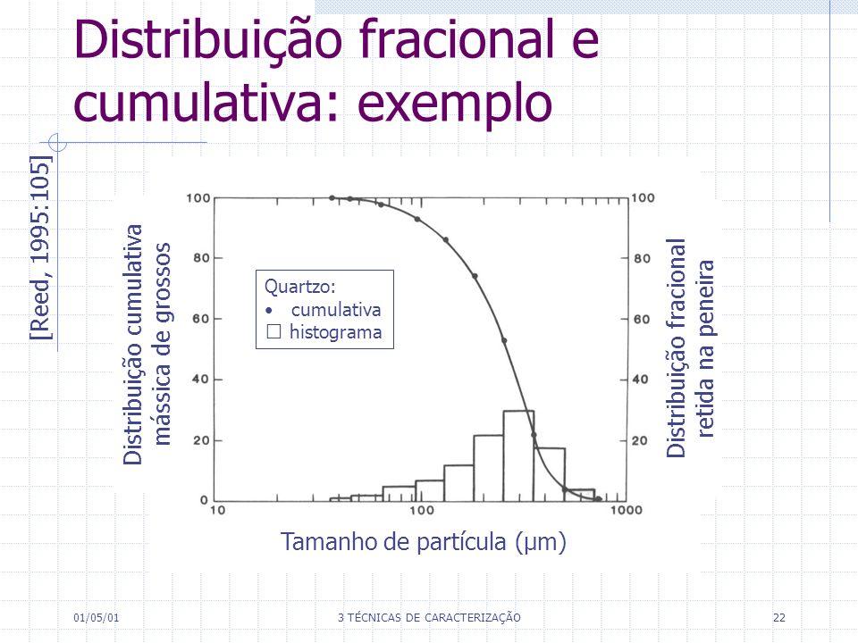 01/05/013 TÉCNICAS DE CARACTERIZAÇÃO22 Distribuição fracional e cumulativa: exemplo [Reed, 1995:105] Distribuição cumulativa mássica de grossos Distribuição fracional retida na peneira Quartzo: cumulativa histograma Tamanho de partícula (µm)
