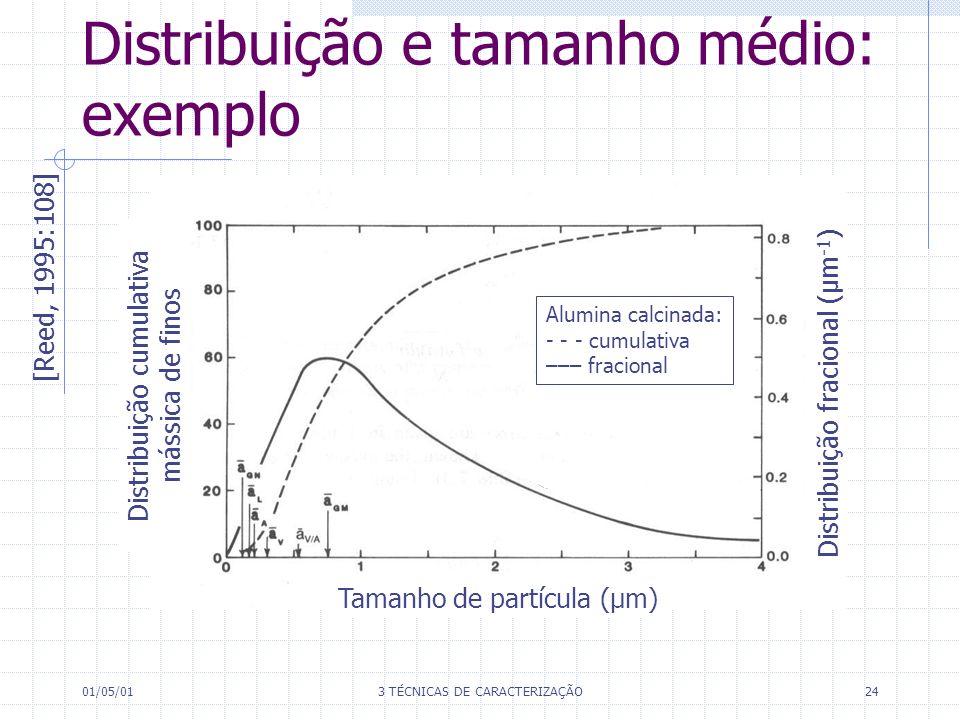 01/05/013 TÉCNICAS DE CARACTERIZAÇÃO24 Distribuição e tamanho médio: exemplo [Reed, 1995:108] Distribuição cumulativa mássica de finos Distribuição fracional (µm -1 ) Alumina calcinada: - - - cumulativa ––– fracional Tamanho de partícula (µm)