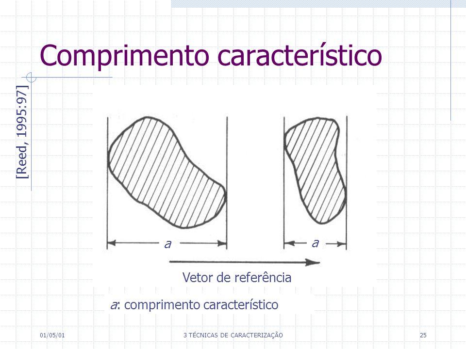 01/05/013 TÉCNICAS DE CARACTERIZAÇÃO25 Comprimento característico [Reed, 1995:97] a a Vetor de referência a:comprimento característico