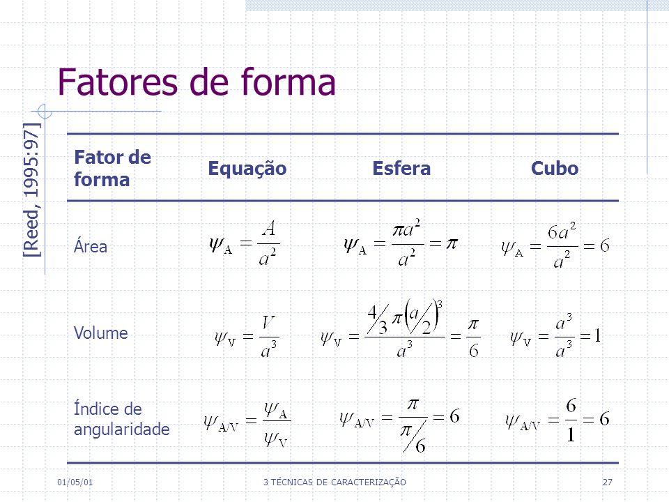 01/05/013 TÉCNICAS DE CARACTERIZAÇÃO27 Fatores de forma [Reed, 1995:97] Fator de forma EquaçãoEsferaCubo Área Volume Índice de angularidade