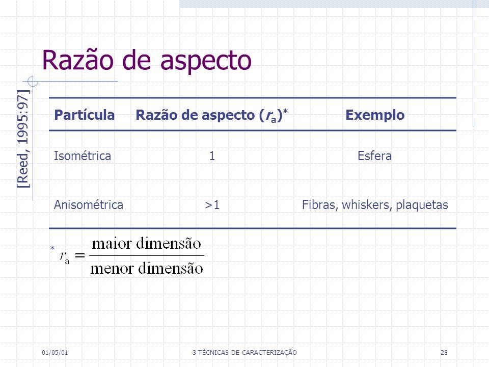 01/05/013 TÉCNICAS DE CARACTERIZAÇÃO28 Razão de aspecto [Reed, 1995:97] PartículaRazão de aspecto (r a ) * Exemplo Isométrica1Esfera Anisométrica>1Fibras, whiskers, plaquetas *