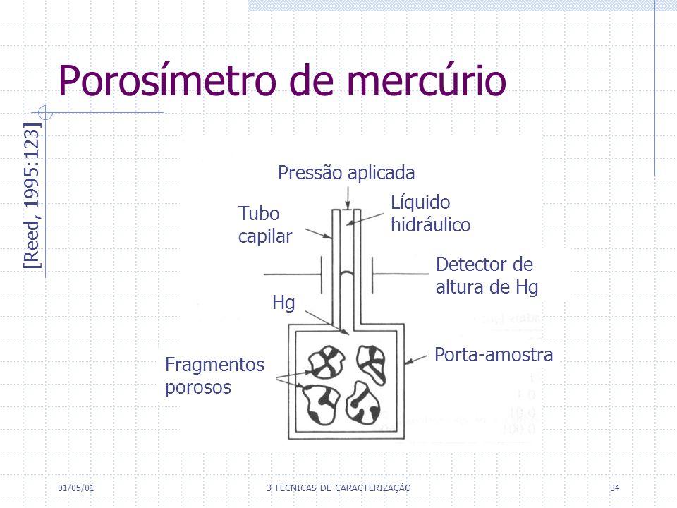 01/05/013 TÉCNICAS DE CARACTERIZAÇÃO34 Porosímetro de mercúrio [Reed, 1995:123] Porta-amostra Detector de altura de Hg Hg Fragmentos porosos Líquido hidráulico Tubo capilar Pressão aplicada