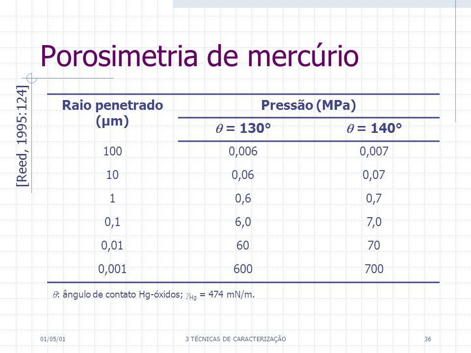 01/05/013 TÉCNICAS DE CARACTERIZAÇÃO36 Porosimetria de mercúrio [Reed, 1995:124] Raio penetrado (µm) Pressão (MPa) = 130° = 140° 1000,0060,007 100,060,07 10,60,7 0,16,07,0 0,016070 0,001600700 : ângulo de contato Hg-óxidos; Hg = 474 mN/m.
