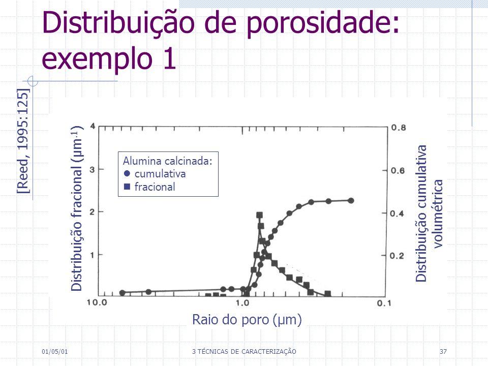 01/05/013 TÉCNICAS DE CARACTERIZAÇÃO37 Distribuição de porosidade: exemplo 1 [Reed, 1995:125] Distribuição fracional (µm.1 ) Distribuição cumulativa volumétrica Raio do poro (µm) Alumina calcinada: cumulativa fracional
